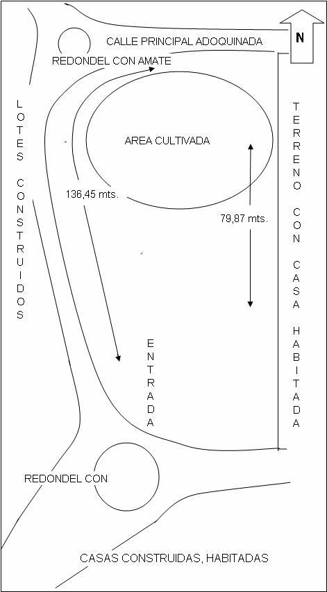 Fotos de Plano de ubicación